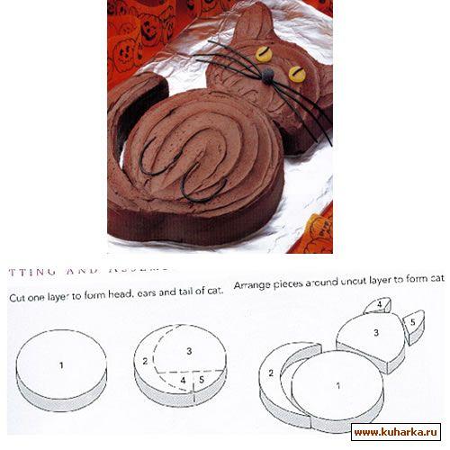 Торт в форме кота рецепт