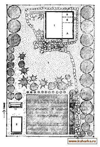 садового участка площадью