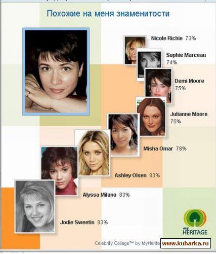 на какую актрису похожа я по фото