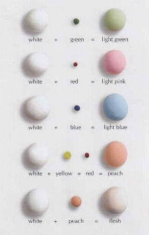 Как покрасить мастику в персиковый цвет